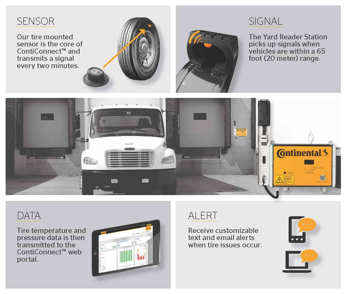 Photo of Continental debuts new tire monitoring system