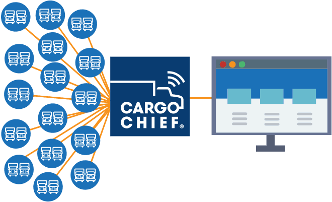 Photo of Helping 3PLs find carrier capacity: Cargo Chief launches C4 at TIA 2018