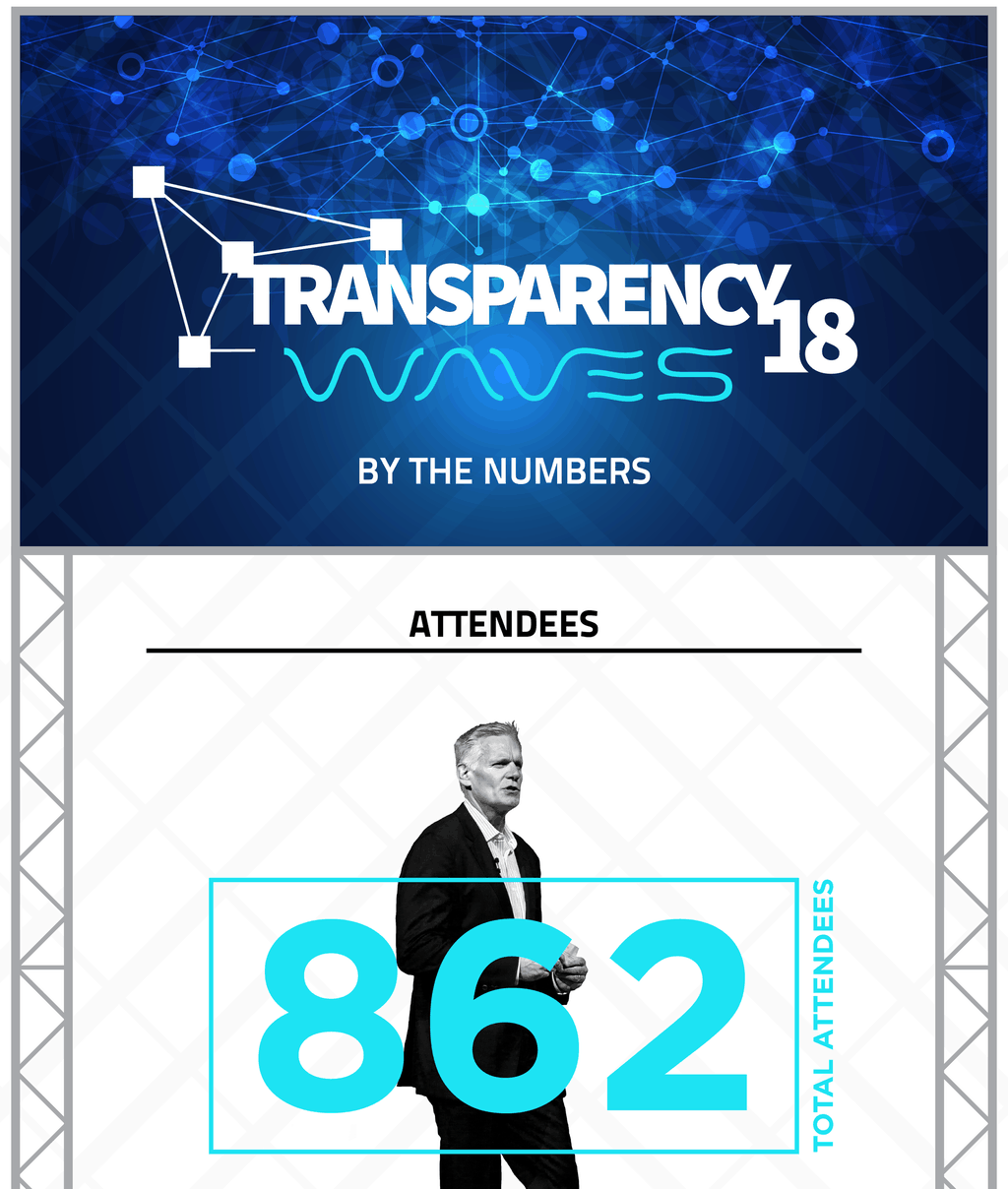 Photo of Infographic: Transparency18
