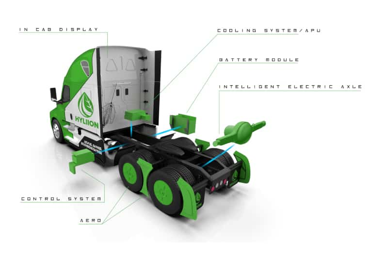 The Hyliion hybrid-electric system is designed to capture wasted brake energy and convert it into usable electric power.