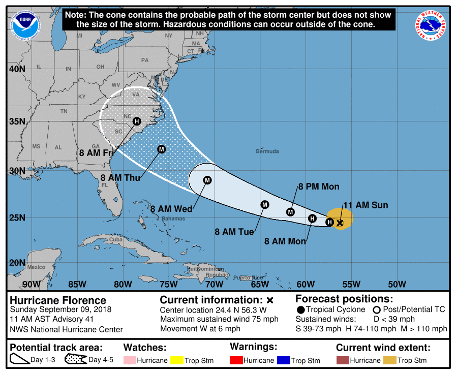 Florence and the FEMA Machine could surge freight spot rates