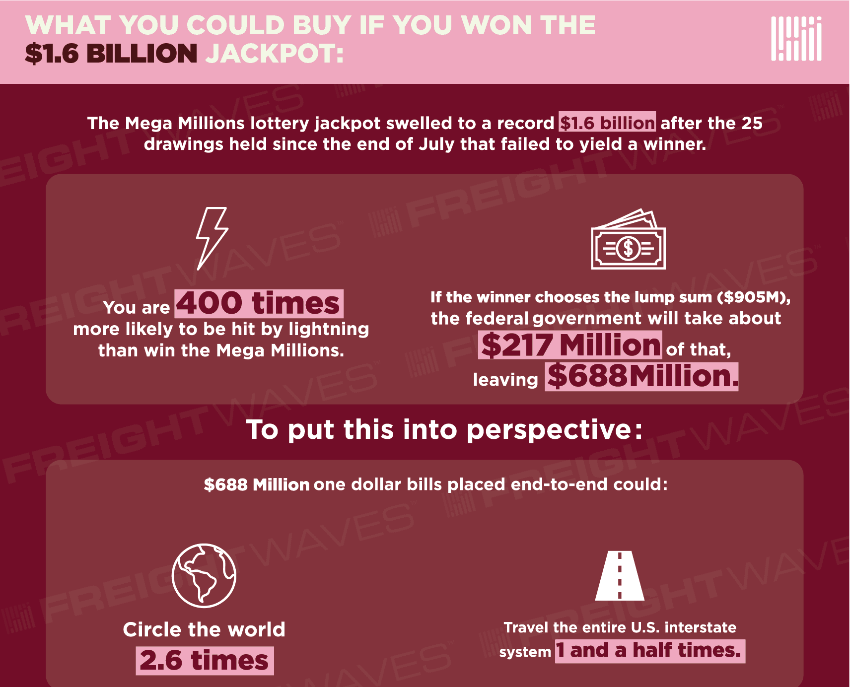 Photo of What you could buy with the $1.6 billion jackpot