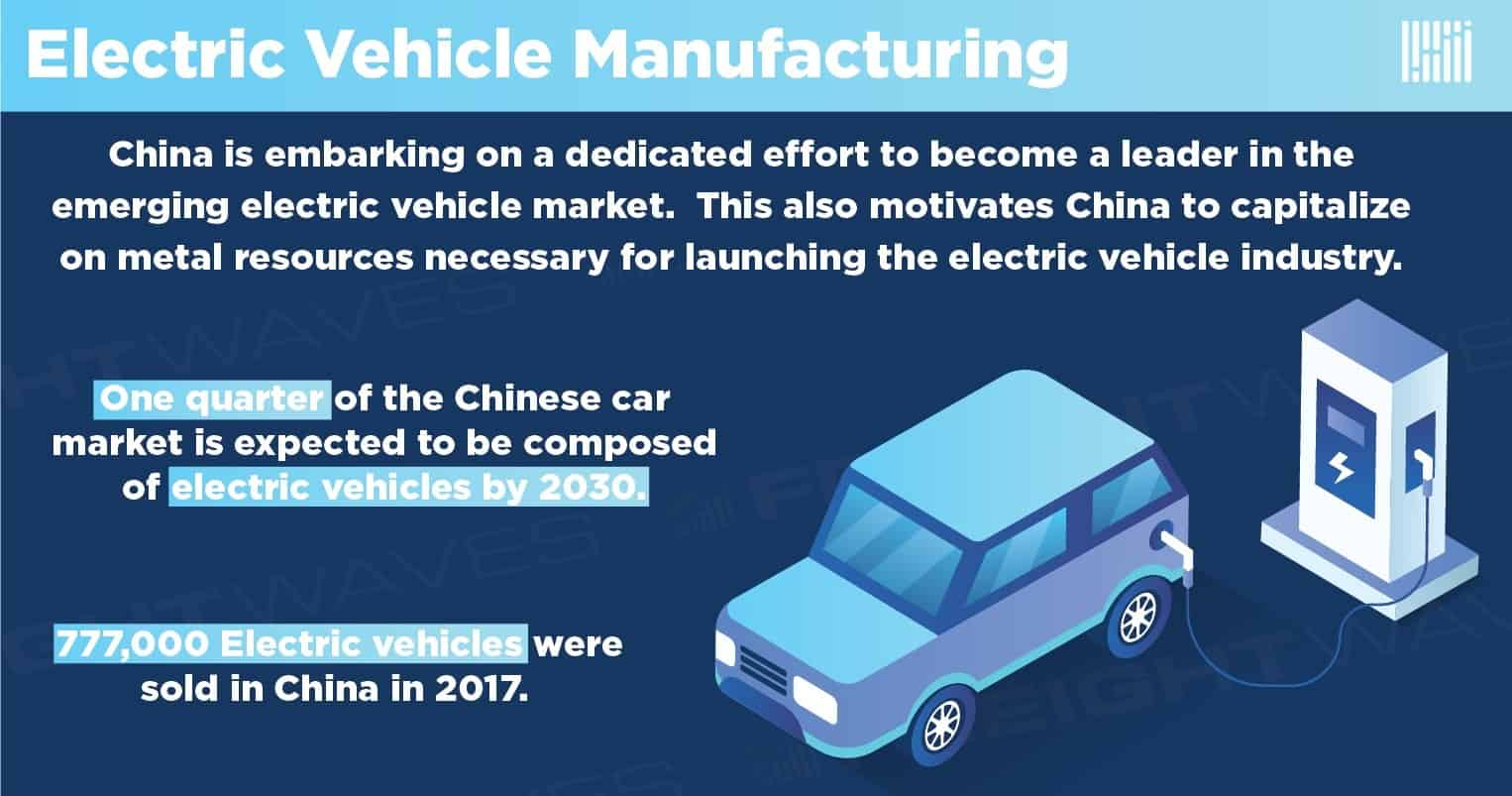 Photo of Electric Vehicle Manufacturing — China