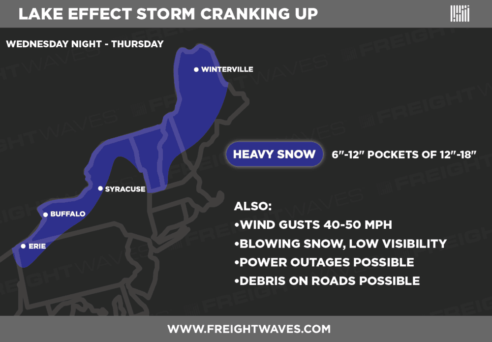 LAKE EFFECT SNOW STORM WILL LAST THROUGH THURSDAY ACROSS MUCH OF THE INTERIOR NORTHEAST AND NEW ENGLAND.