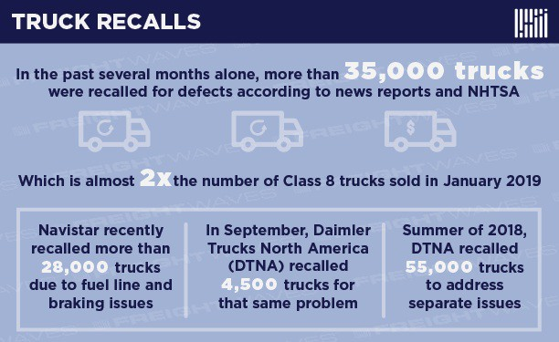 Photo of Truck Recalls