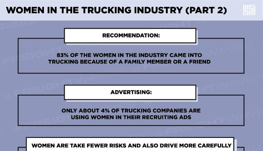 Photo of Women in trucking (part 2)