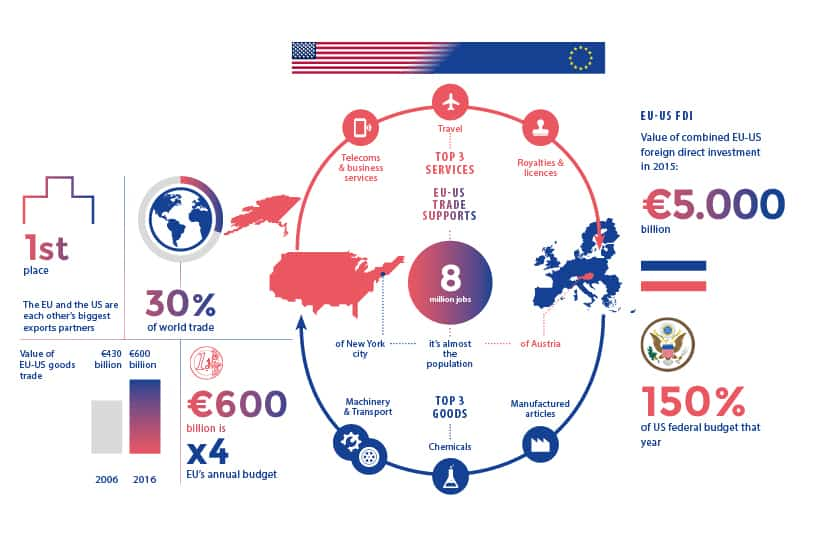 Source: Infographic - Council of the European Union