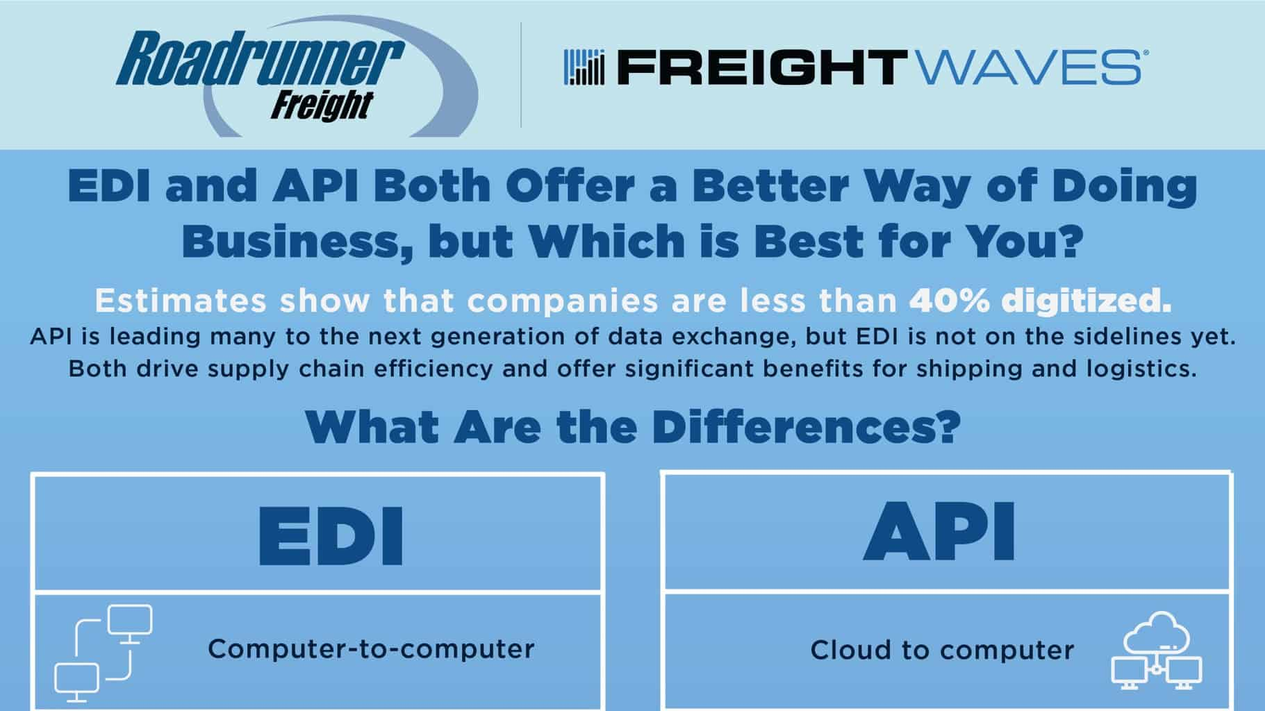Photo of EDI and API are great, but which is best for you? (Sponsored by Roadrunner Freight)