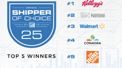 Photo of FreightWaves announces Shipper of Choice winners