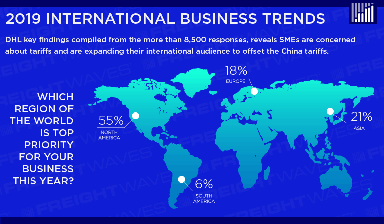 Photo of 2019 International Business Trends