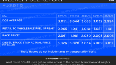 Photo of Weekly Fuel Report – August 12, 2019