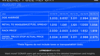 Photo of Weekly Fuel Report 8-27