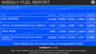 Photo of Weekly Fuel Report – August 19, 2019