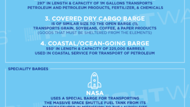 Photo of BARGES 101