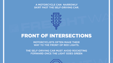 Photo of Self Driving Cars & Motorcycles