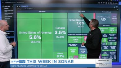 Photo of SONAR adds new customer driven feature updates
