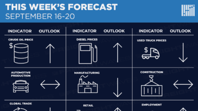 Photo of This Week's Forecast – September 16, 2019