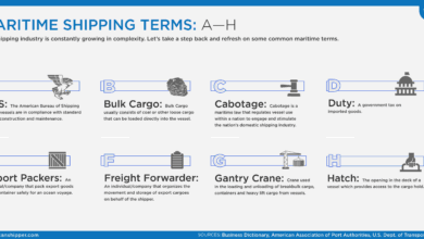 Photo of Maritime Shipping Terms