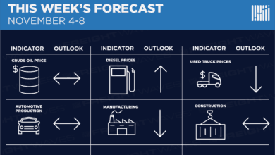 Photo of This Week's Forecast – November 4, 2019