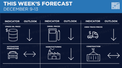 Photo of This Week's Forecast – December 9, 2019