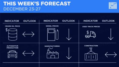 Photo of This Week's Forecast December 23-27, 2019