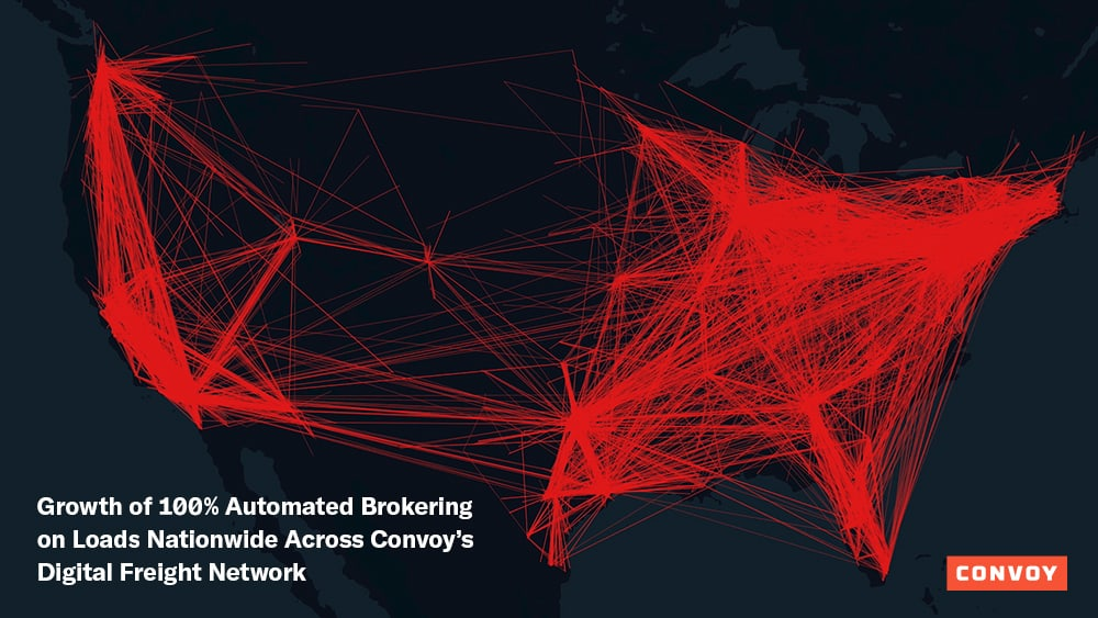 Convoy automated brokering national map