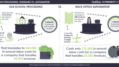 Photo of Invoice Processing: Standard Vs. Automation