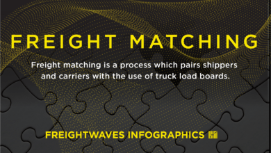 Photo of Freight Matching