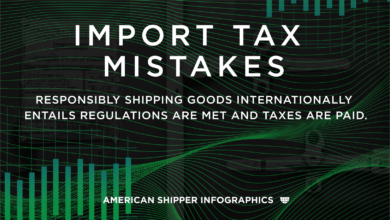 Photo of Import Tax Mistakes You Can't Afford to Make
