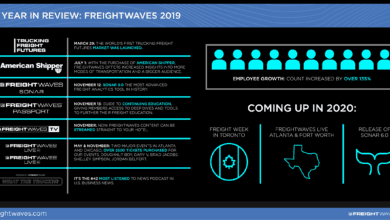 Photo of Year In Review: FreightWaves 2019