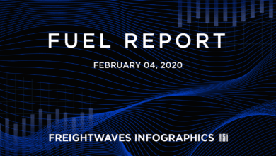 Photo of Weekly Fuel Report: February 4, 2020