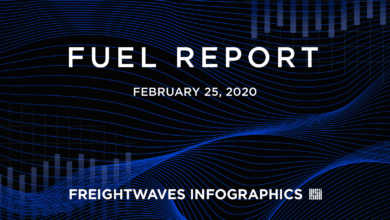 Photo of Weekly Fuel Report: February 25, 2020