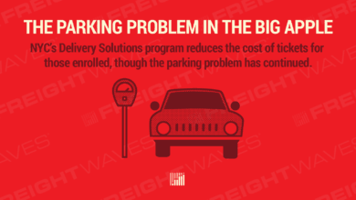 Photo of The Parking Problem in the Big Apple