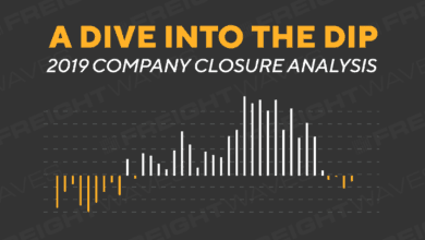 Photo of A Dive into the Dip: 2019 Company Closure Analysis