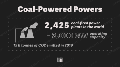 Photo of Coal-Powered Powers