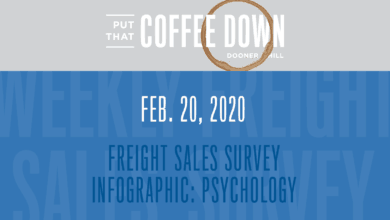 Photo of Freight Sales Survey: Psychology of Cold Calling