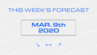 Photo of This Week's Forecast March 9-13, 2020