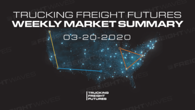 Photo of Trucking Freight Futures Market Summary, week ending 3-20-2020