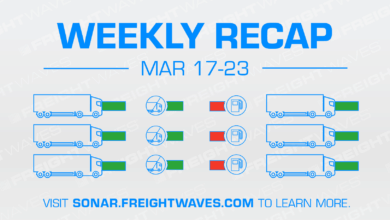 Photo of FreightWaves SONAR Weekly Recap