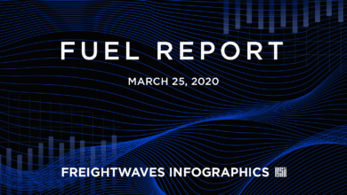 Photo of Weekly Fuel Report: March 23rd