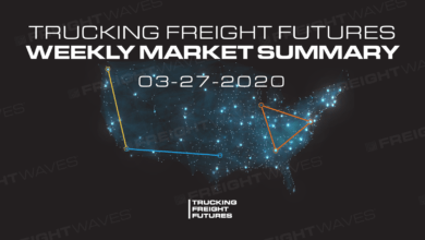 Photo of Trucking Freight Futures Market Summary Week Ending 3-27-2020