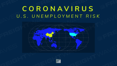 Photo of Coronavirus: U.S. Unemployment Risk