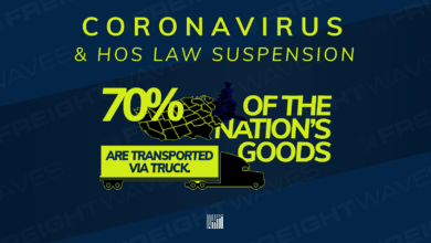 Photo of Coronavirus & HOS Law Suspension
