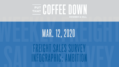 Photo of Freight Sales Survey: Ambition