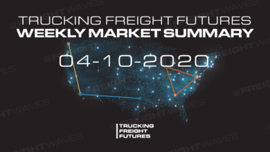 Photo of Trucking Freight Futures Market Summary Week Ending 4-10-2020