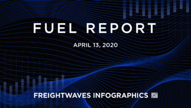 Photo of Weekly Fuel Report: April 13, 2020