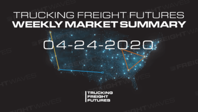 Photo of Trucking Freight Futures Market Summary Week Ending 4-24-2020