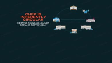 CHEP Zero Waste World Infographic