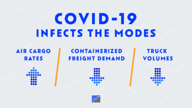 Photo of COVID-19 Infects the Modes
