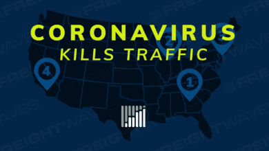 Photo of Coronavirus Kills Traffic